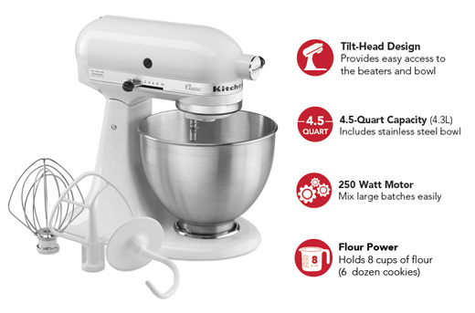 Admirable 2Life The Ultimate Guide To Buying A Kitchenaid Stand Mixer Beutiful Home Inspiration Xortanetmahrainfo