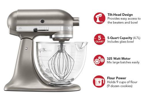 Fine How To Choose The Right Stand Mixer Blog United We Beutiful Home Inspiration Xortanetmahrainfo
