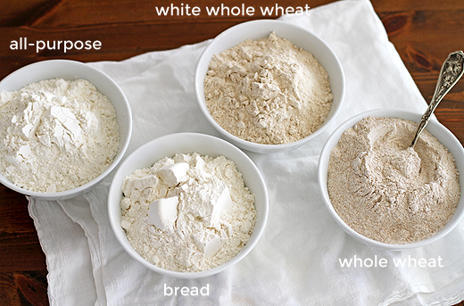 bread_1_text_Best-Flours-for-Baking-Bread